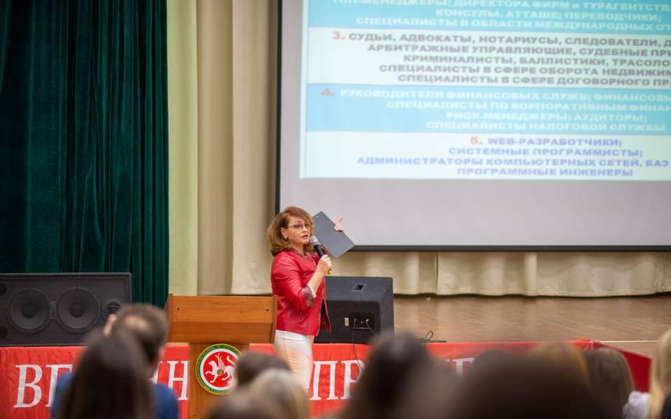 Выступление ответственного секретаря приемной комиссии Сании Миннехановой